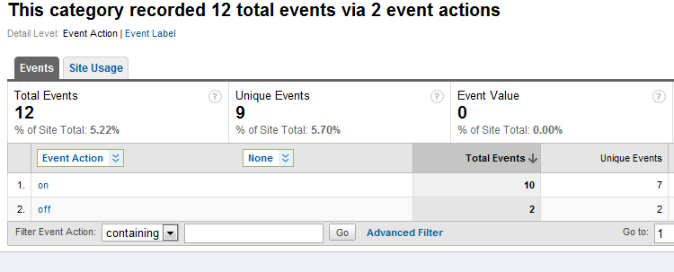 Event tracking plus one button google