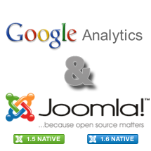 Google Analytics for Joomla!