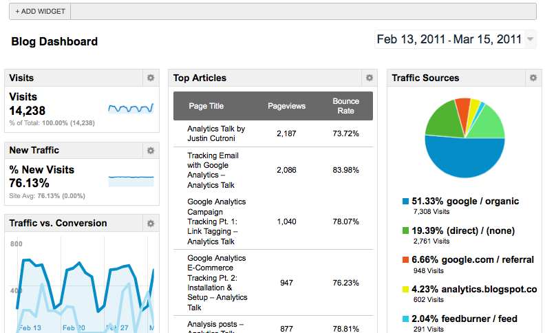 Web analytics plugins Joomla